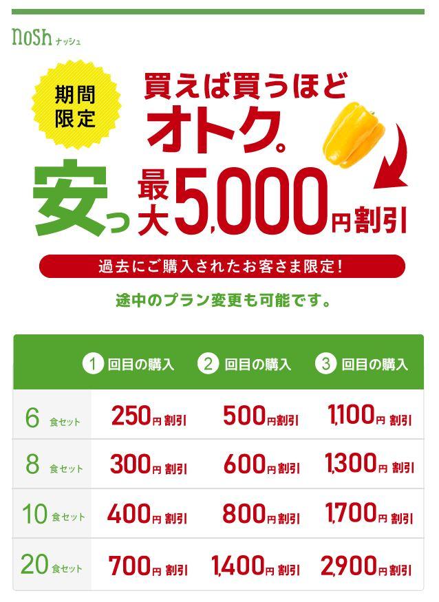 nosh-ナッシュ・最大5000円引きクーポン